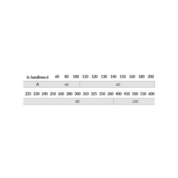 dodatki rozeta maskujaca dzielona tabela