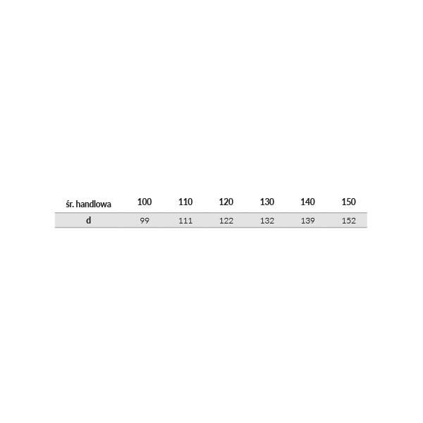 dodatki zlaczka dolna stalflex tabela
