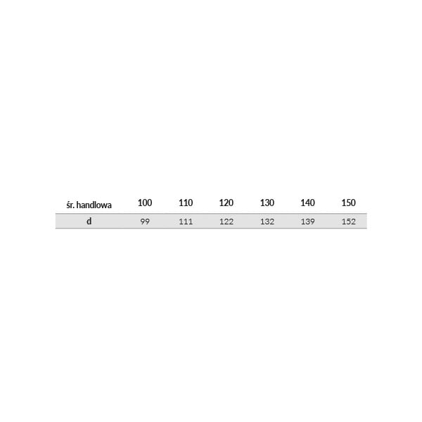 dodatki zlaczka posrednia stalflex tabela