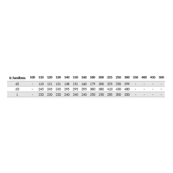 kf daszek kominowy tabela