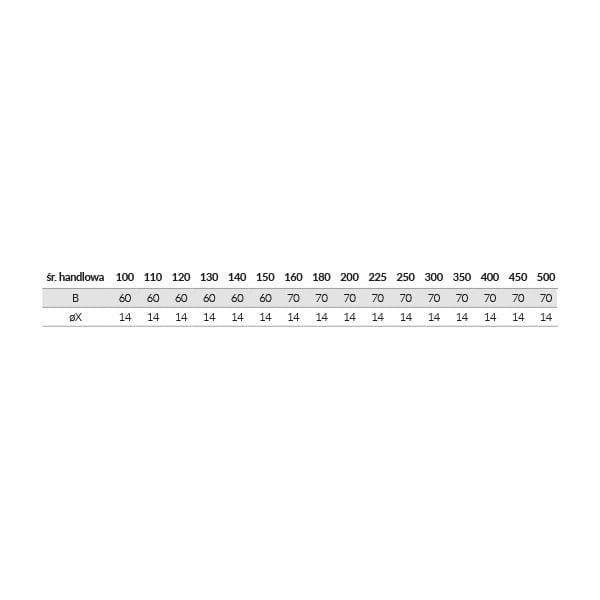kf denko wyczystki rurka dol tabela