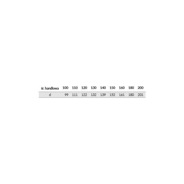 kf element stabilizujaco montazowy tabela