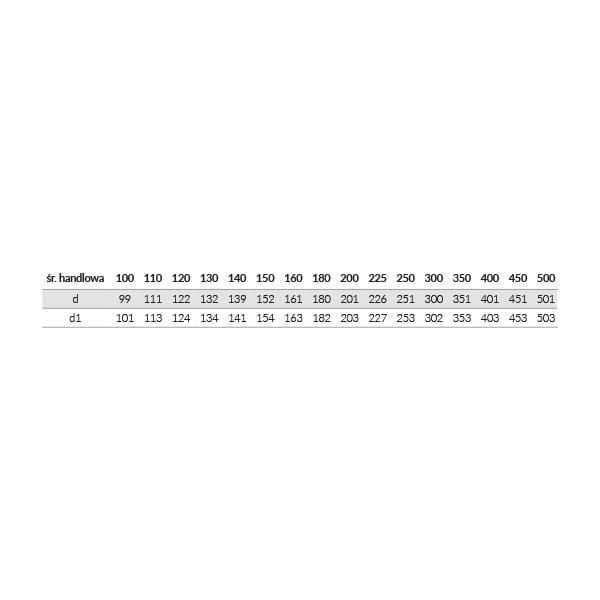 kf kolano 30 tabela