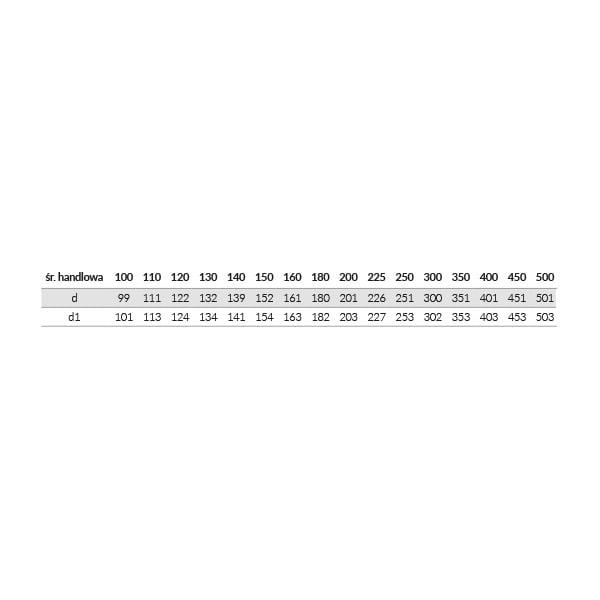 kf kolano 60 tabela