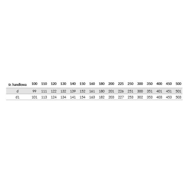 kf rura prosta 1m tabela
