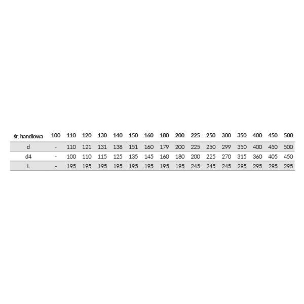kf ustnik tabela