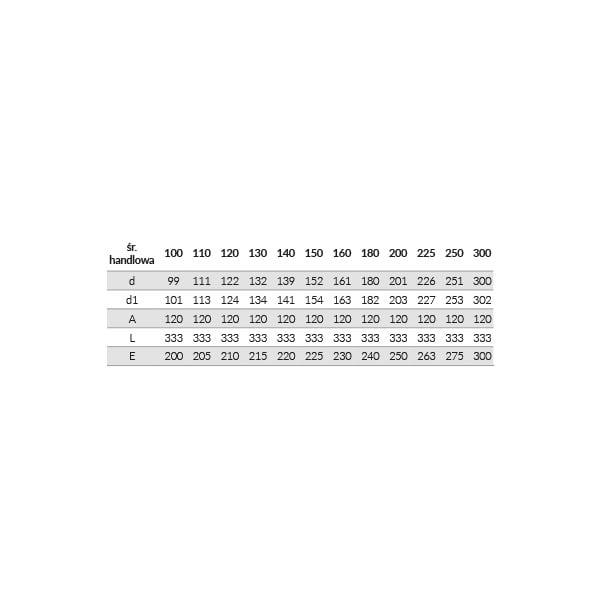 kf wyczystka krotka tabela