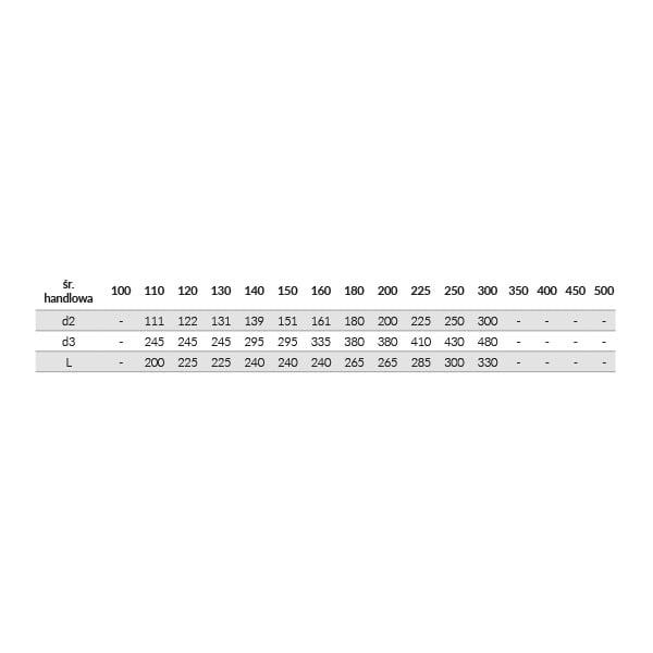 kominy kf daszek kominowy tabela
