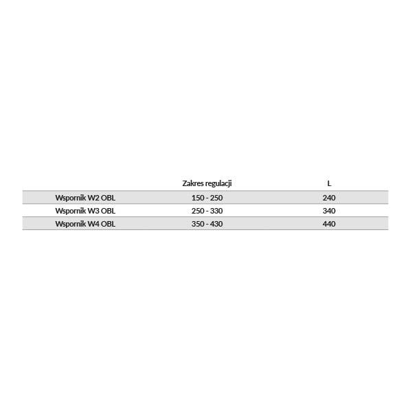 kominy kf wspornik w2 w3 w4 obl tabela