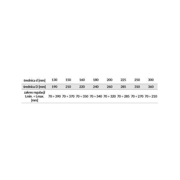 slim eko podpora konsoli nastawnej tabela