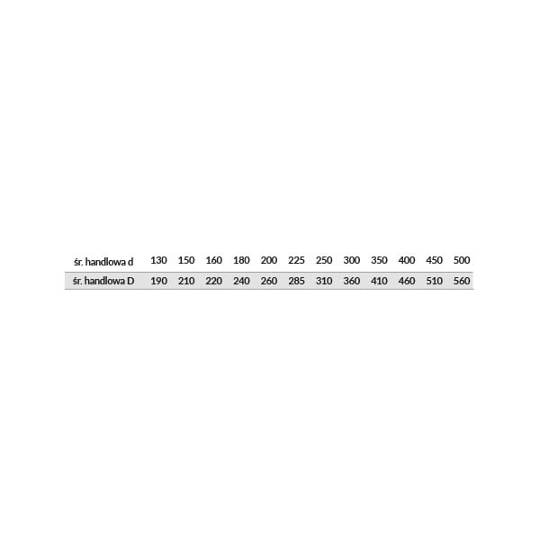 slim eko rura 05m tabela