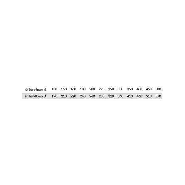 slim eko zakonczenie izolacji tabela