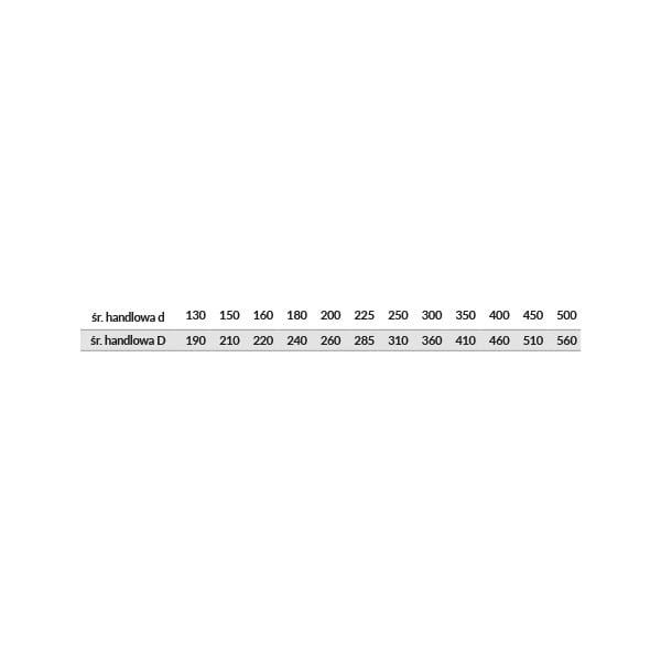 slim plyta kotwowa z denkiem tabela