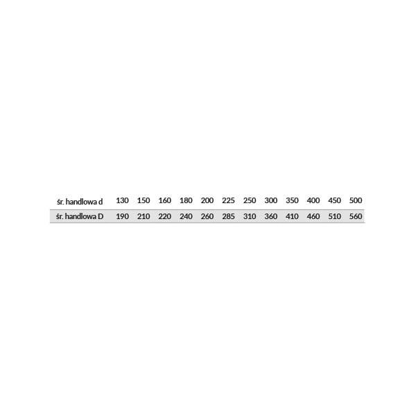 slim rura 025m tabela