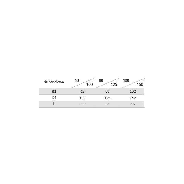 wsps pokrywa rewizji tabela